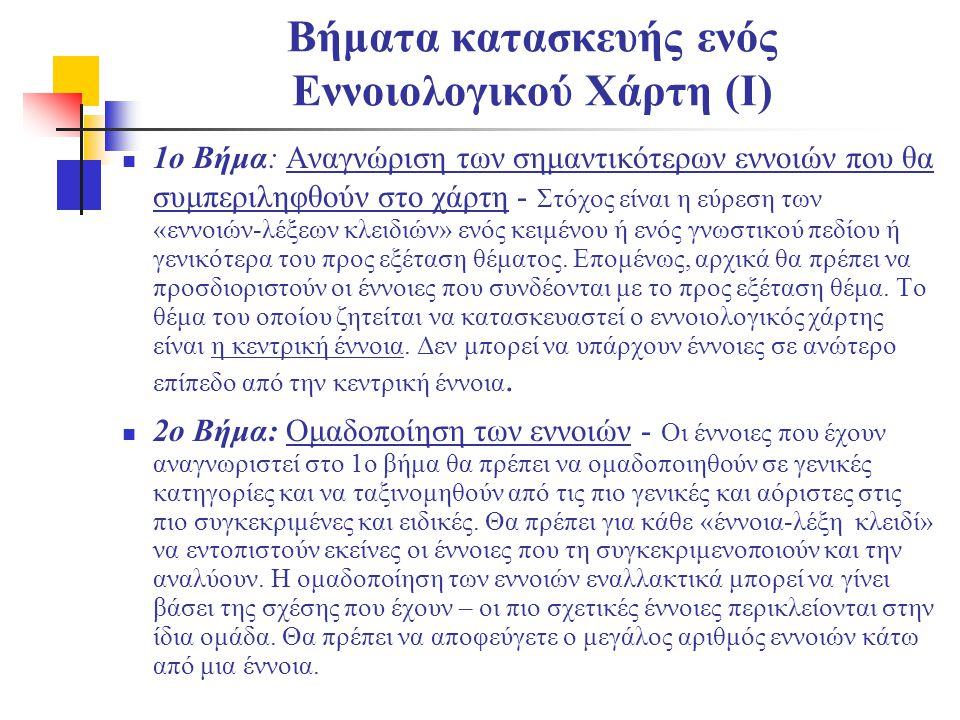 Βήματα κατασκευής ενός Εννοιολογικού Χάρτη (Ι)  1ο Βήμα: Αναγνώριση των σημαντικότερων εννοιών που θα συμπεριληφθούν στο χάρτη - Στόχος είναι η εύρεσ