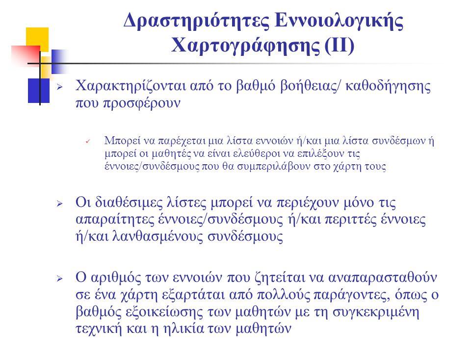 Δραστηριότητες Εννοιολογικής Χαρτογράφησης (ΙΙ)  Χαρακτηρίζονται από το βαθμό βοήθειας/ καθοδήγησης που προσφέρουν  Μπορεί να παρέχεται μια λίστα εν