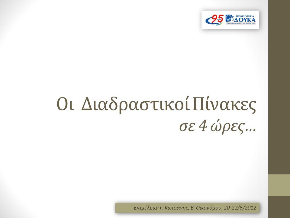 Οι Διαδραστικοί Πίνακες σε 4 ώρες… Επιμέλεια: Γ. Κωτσάνης, Β. Οικονόμου, 20-22/6/2012