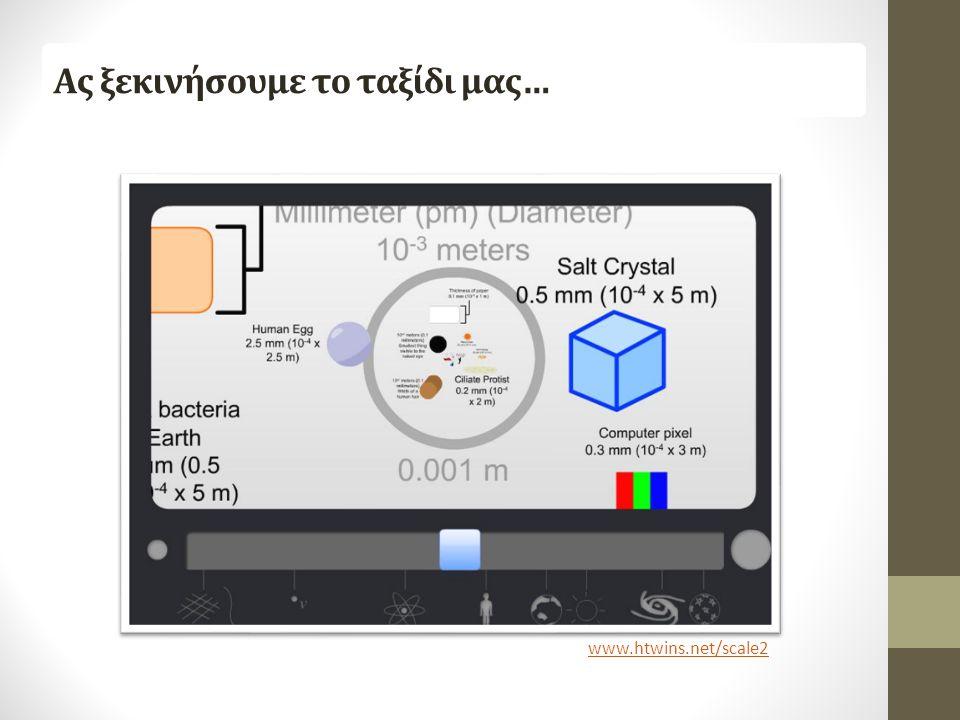 Από το Ηλιακό Σύστημα, στην Ευρώπη, στην Ελλάδα… digitalschool.minedu.gov.gr www.solarsystemscope.com digitalschool.minedu.gov.gr geodromio.wordpress.com