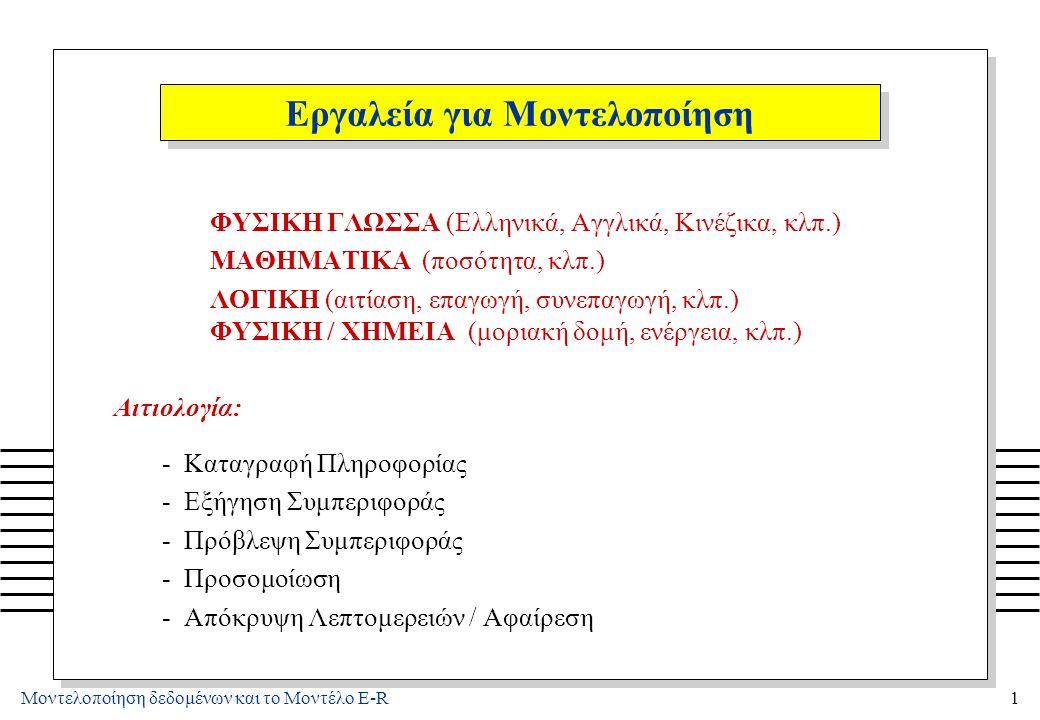 Μοντελοποίηση δεδομένων και το Μοντέλο E-R1 Εργαλεία για Μοντελοποίηση ΦΥΣΙΚΗ ΓΛΩΣΣΑ (Ελληνικά, Αγγλικά, Κινέζικα, κλπ.) ΜΑΘΗΜΑΤΙΚΑ (ποσότητα, κλπ.) Λ