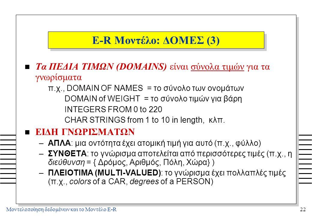 Μοντελοποίηση δεδομένων και το Μοντέλο E-R22 E-R Μοντέλο: ΔΟΜΕΣ (3) n Τα ΠΕΔΙΑ ΤΙΜΩΝ (DOMAINS) είναι σύνολα τιμών για τα γνωρίσματα π.χ., DOMAIN OF NA