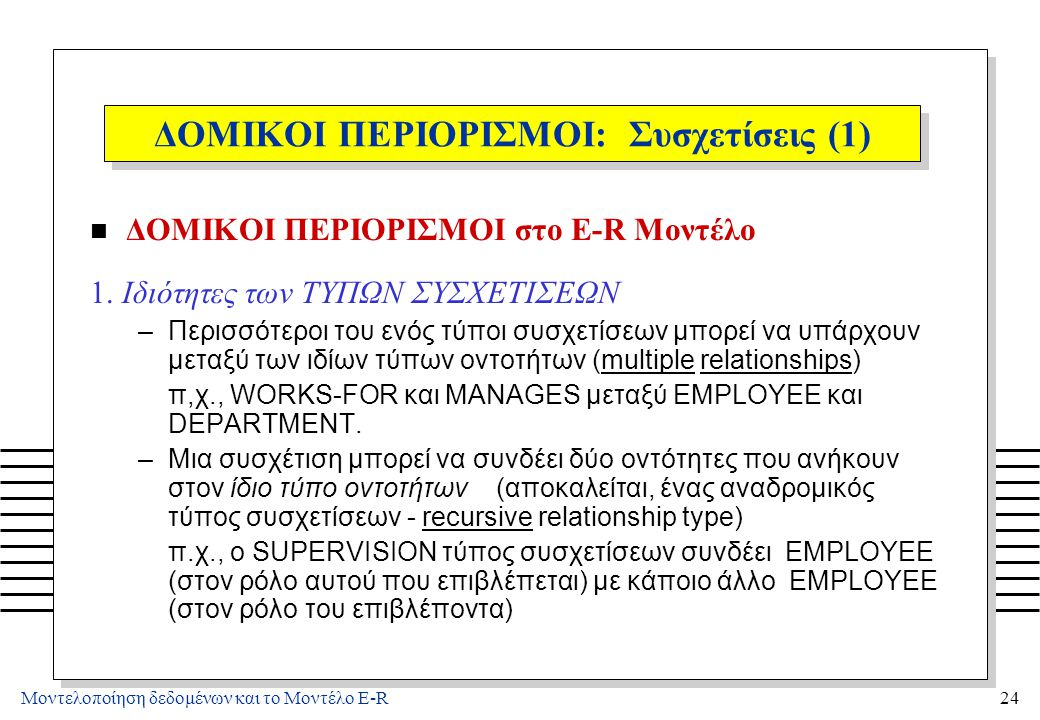 Μοντελοποίηση δεδομένων και το Μοντέλο E-R24 ΔΟΜΙΚΟΙ ΠΕΡΙΟΡΙΣΜΟΙ: Συσχετίσεις (1) n ΔΟΜΙΚΟΙ ΠΕΡΙΟΡΙΣΜΟΙ στο E-R Μοντέλο 1. Ιδιότητες των ΤΥΠΩΝ ΣΥΣΧΕΤΙ