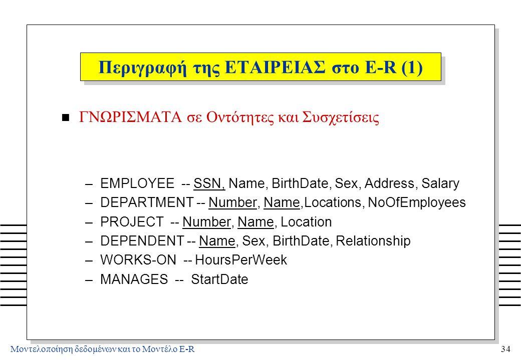 Μοντελοποίηση δεδομένων και το Μοντέλο E-R34 Περιγραφή της ΕΤΑΙΡΕΙΑΣ στο E-R (1) n ΓΝΩΡΙΣΜΑΤΑ σε Οντότητες και Συσχετίσεις –EMPLOYEE -- SSN, Name, Bir