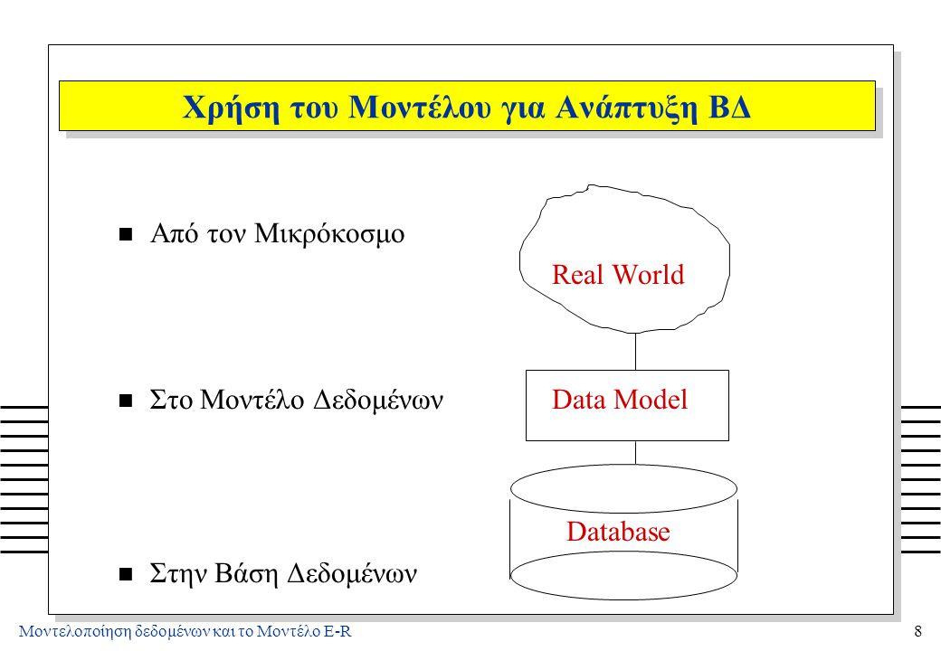 Μοντελοποίηση δεδομένων και το Μοντέλο E-R8 Χρήση του Μοντέλου για Ανάπτυξη ΒΔ n Από τον Μικρόκοσμο Real World n Στο Μοντέλο ΔεδομένωνData Model Datab