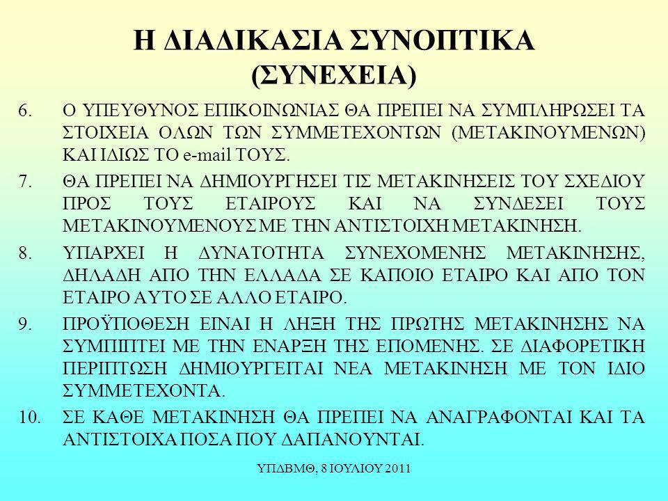 ΥΠΔΒΜΘ, 8 ΙΟΥΛΙΟΥ 2011 Η ΔΙΑΔΙΚΑΣΙΑ ΣΥΝΟΠΤΙΚΑ (ΣΥΝΕΧΕΙΑ) 6.Ο ΥΠΕΥΘΥΝΟΣ ΕΠΙΚΟΙΝΩΝΙΑΣ ΘΑ ΠΡΕΠΕΙ ΝΑ ΣΥΜΠΛΗΡΩΣΕΙ ΤΑ ΣΤΟΙΧΕΙΑ ΟΛΩΝ ΤΩΝ ΣΥΜΜΕΤΕΧΟΝΤΩΝ (ΜΕΤΑΚ