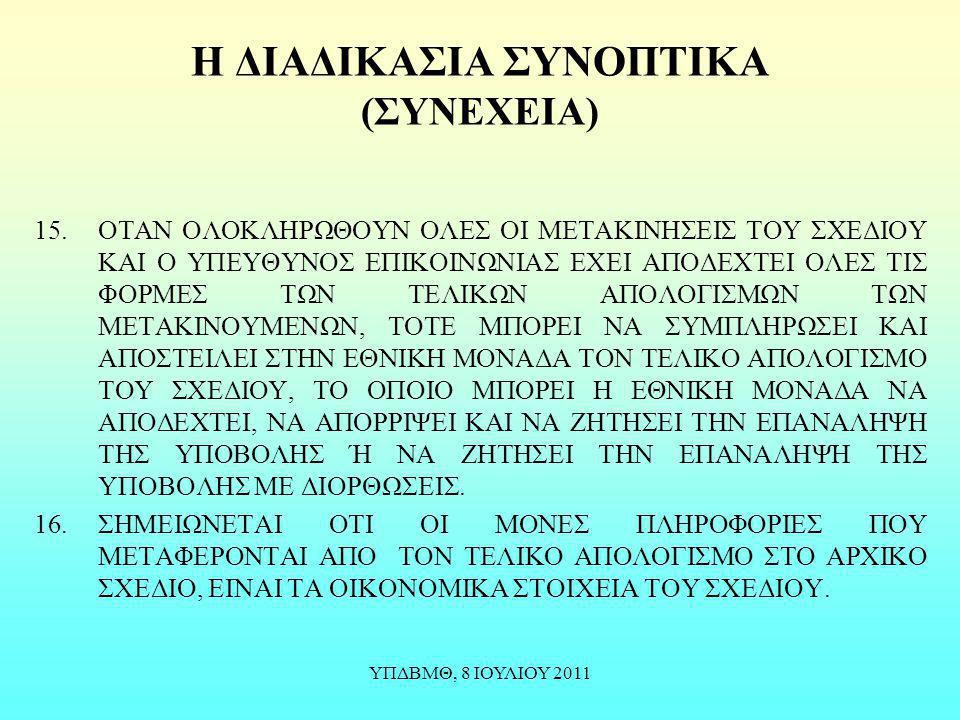 ΥΠΔΒΜΘ, 8 ΙΟΥΛΙΟΥ 2011 Η ΔΙΑΔΙΚΑΣΙΑ ΣΥΝΟΠΤΙΚΑ (ΣΥΝΕΧΕΙΑ) 15.ΟΤΑΝ ΟΛΟΚΛΗΡΩΘΟΥΝ ΟΛΕΣ ΟΙ ΜΕΤΑΚΙΝΗΣΕΙΣ ΤΟΥ ΣΧΕΔΙΟΥ ΚΑΙ Ο ΥΠΕΥΘΥΝΟΣ ΕΠΙΚΟΙΝΩΝΙΑΣ ΕΧΕΙ ΑΠΟΔΕ
