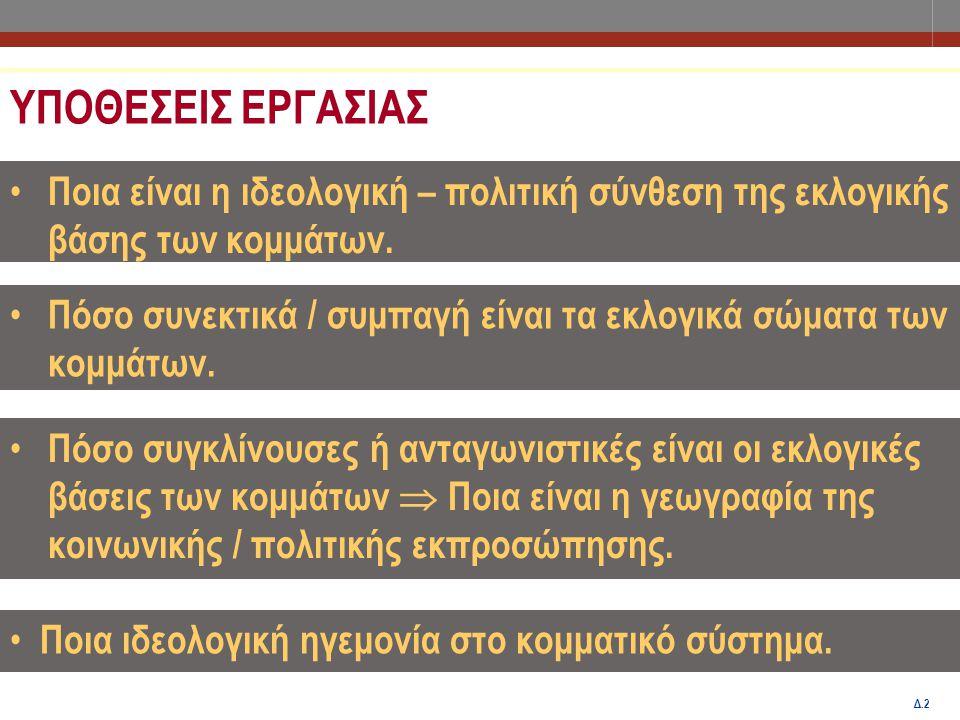 Δ.3 ΕΡΓΑΛΕΙΑ ΑΝΑΛΥΣΗΣ • Πρωτογενή δεδομένα από την Πανελλήνια Έρευνα Πολιτικής Συμπεριφοράς της VPRC / Ιούνιος – Ιούλιος 2007 (Δείγμα: 1.200 άτομα) • Ανάλυση Δεδομένων με τη μέθοδο της παραγοντικής ανάλυσης (Factor Analysis) • Θεωρία κατασκευής των κλιμάκων στις πολιτικές έρευνες