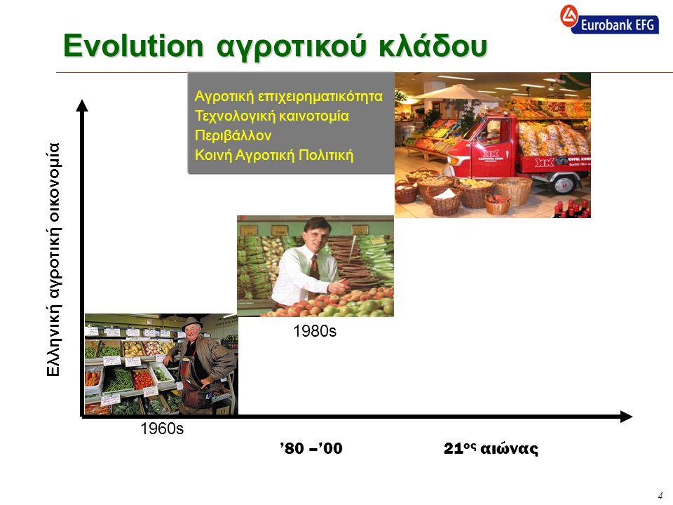 4 Evolution αγροτικού κλάδου Ελληνική αγροτική οικονομία '80 –'00 21 ος αιώνας Αγροτική επιχειρηματικότητα Τεχνολογική καινοτομία Περιβάλλον Κοινή Αγροτική Πολιτική 1960s 1980s