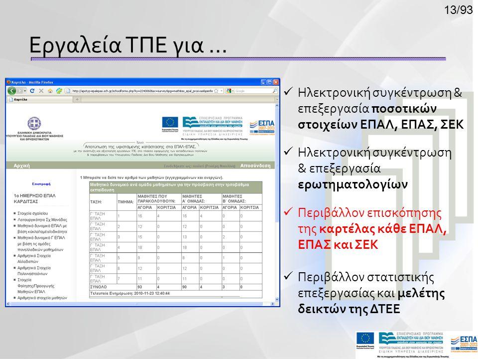 Εργαλεία ΤΠΕ για...... συγκέντρωση στοιχείων... επεξεργασία & παρουσίαση στοιχείων  Ηλεκτρονική συγκέντρωση & επεξεργασία ποσοτικών στοιχείων ΕΠΑΛ, Ε
