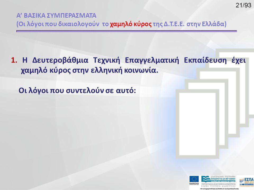 1. Η Δευτεροβάθμια Τεχνική Επαγγελματική Εκπαίδευση έχει χαμηλό κύρος στην ελληνική κοινωνία. Οι λόγοι που συντελούν σε αυτό: Α' ΒΑΣΙΚΑ ΣΥΜΠΕΡΑΣΜΑΤΑ (
