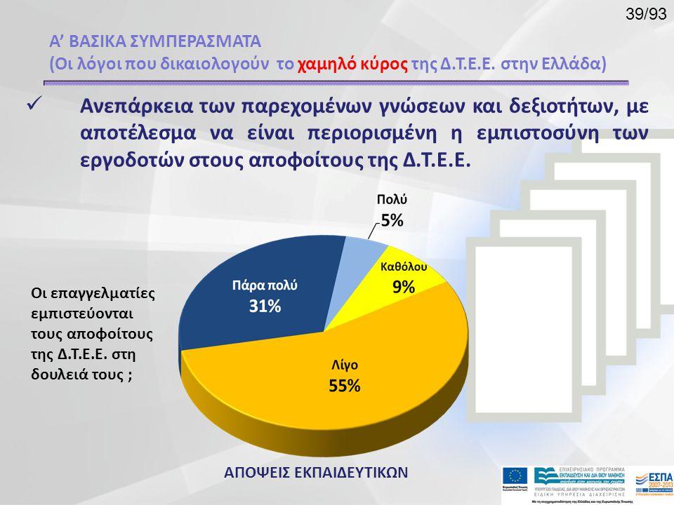  Ανεπάρκεια των παρεχομένων γνώσεων και δεξιοτήτων, με αποτέλεσμα να είναι περιορισμένη η εμπιστοσύνη των εργοδοτών στους αποφοίτους της Δ.Τ.Ε.Ε. Α'