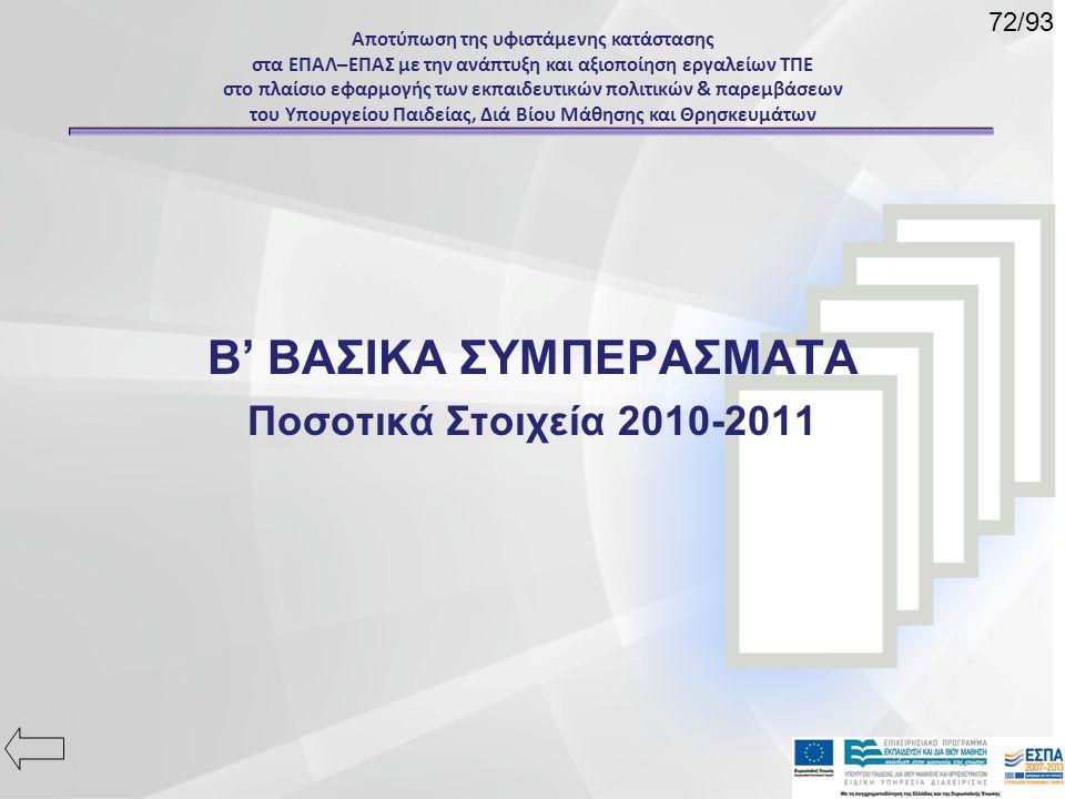 Β' ΒΑΣΙΚΑ ΣΥΜΠΕΡΑΣΜΑΤΑ Ποσοτικά Στοιχεία 2010-2011 Αποτύπωση της υφιστάμενης κατάστασης στα ΕΠΑΛ–ΕΠΑΣ με την ανάπτυξη και αξιοποίηση εργαλείων ΤΠΕ στο