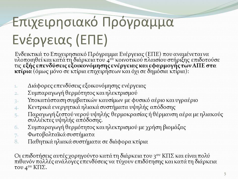 Επιχειρησιακό Πρόγραμμα Ενέργειας (ΕΠΕ) Ενδεικτικά το Επιχειρησιακό Πρόγραμμα Ενέργειας (ΕΠΕ) που αναμένεται να υλοποιηθεί και κατά τη διάρκεια του 4 ου κοινοτικού πλαισίου στήριξης επιδοτούσε τις εξής επενδύσεις εξοικονόμησης ενέργειας και εφαρμογής των ΑΠΕ στα κτίρια (όμως μόνο σε κτίρια επιχειρήσεων και όχι σε δημόσια κτίρια): 1.