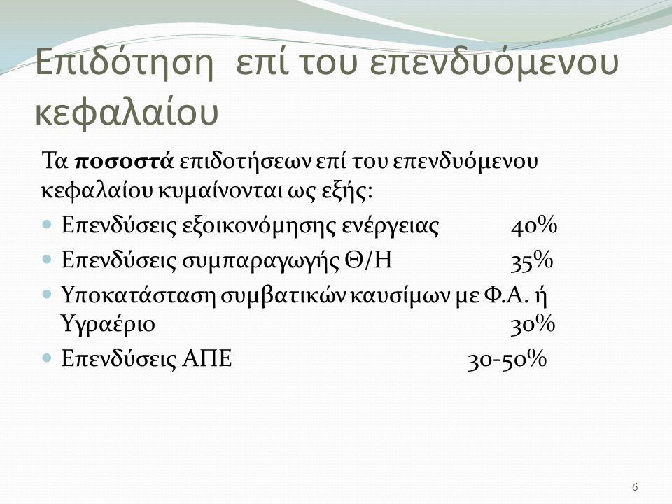 Επιδότηση επί του επενδυόμενου κεφαλαίου Τα ποσοστά επιδοτήσεων επί του επενδυόμενου κεφαλαίου κυμαίνονται ως εξής:  Επενδύσεις εξοικονόμησης ενέργειας 40%  Επενδύσεις συμπαραγωγής Θ/Η 35%  Υποκατάσταση συμβατικών καυσίμων με Φ.Α.