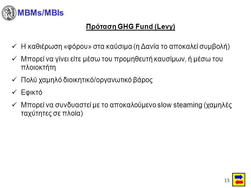 13 MBMs/MBIs Πρόταση GHG Fund (Levy)  Η καθιέρωση «φόρου» στα καύσιμα (η Δανία το αποκαλεί συμβολή)  Μπορεί να γίνει είτε μέσω του προμηθευτή καυσίμ