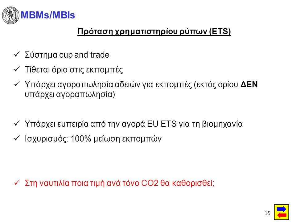 15 MBMs/MBIs Πρόταση χρηματιστηρίου ρύπων (ETS)  Σύστημα cup and trade  Τίθεται όριο στις εκπομπές  Υπάρχει αγοραπωλησία αδειών για εκπομπές (εκτός
