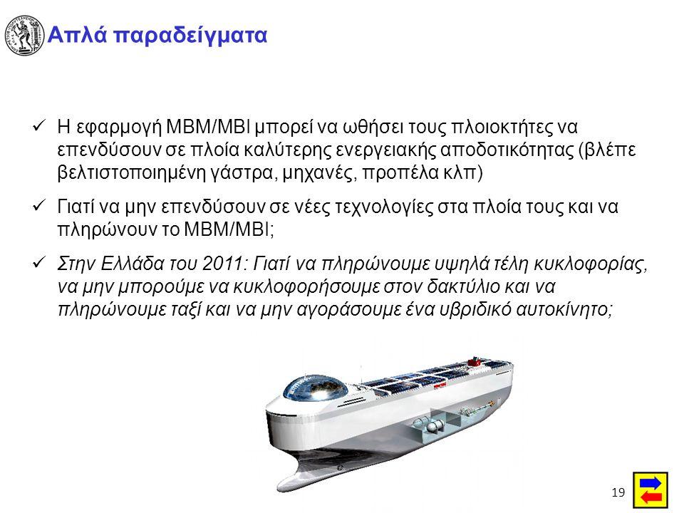 19 Απλά παραδείγματα  Η εφαρμογή MBM/MBI μπορεί να ωθήσει τους πλοιοκτήτες να επενδύσουν σε πλοία καλύτερης ενεργειακής αποδοτικότητας (βλέπε βελτιστ