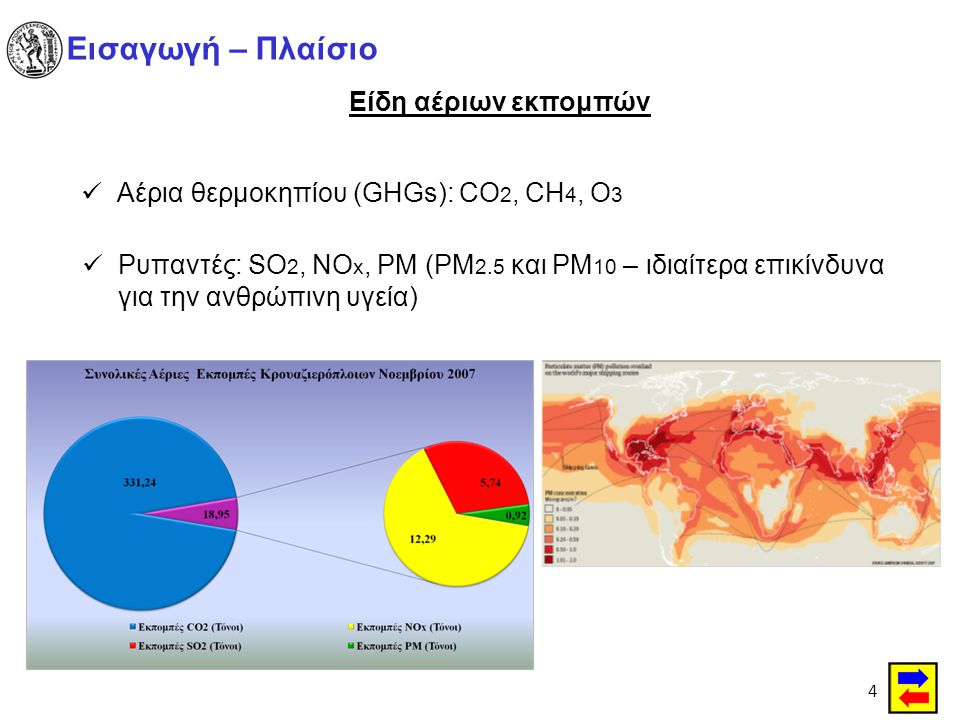 4  Ρυπαντές: SO 2, NO x, PM (PM 2.5 και PM 10 – ιδιαίτερα επικίνδυνα για την ανθρώπινη υγεία)  Αέρια θερμοκηπίου (GHGs): CO 2, CH 4, O 3 Εισαγωγή –