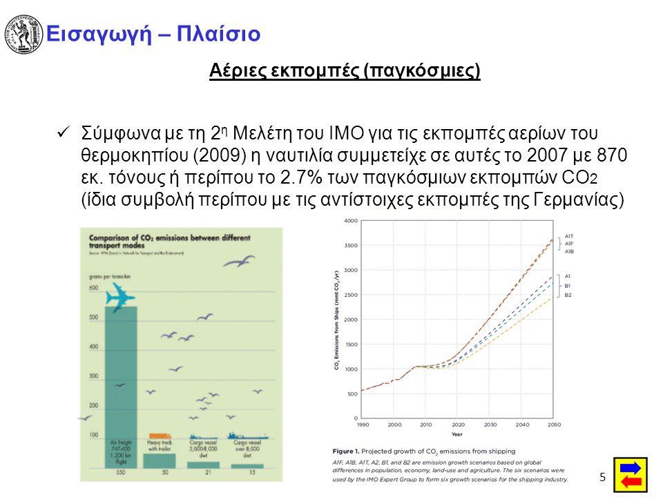 6  Οι οδικές μεταφορές έχουν μειώσει σημαντικά τις εκπομπές αερίων θερμοκηπίου και έχουν θέσει στόχους (CO 2 /km)  Στις θαλάσσιες μεταφορές υπάρχει το Παράρτημα VI της MARPOL (SO x, NO x, VOCs κλπ) – από Ιουλ 2011 – Κεφ.