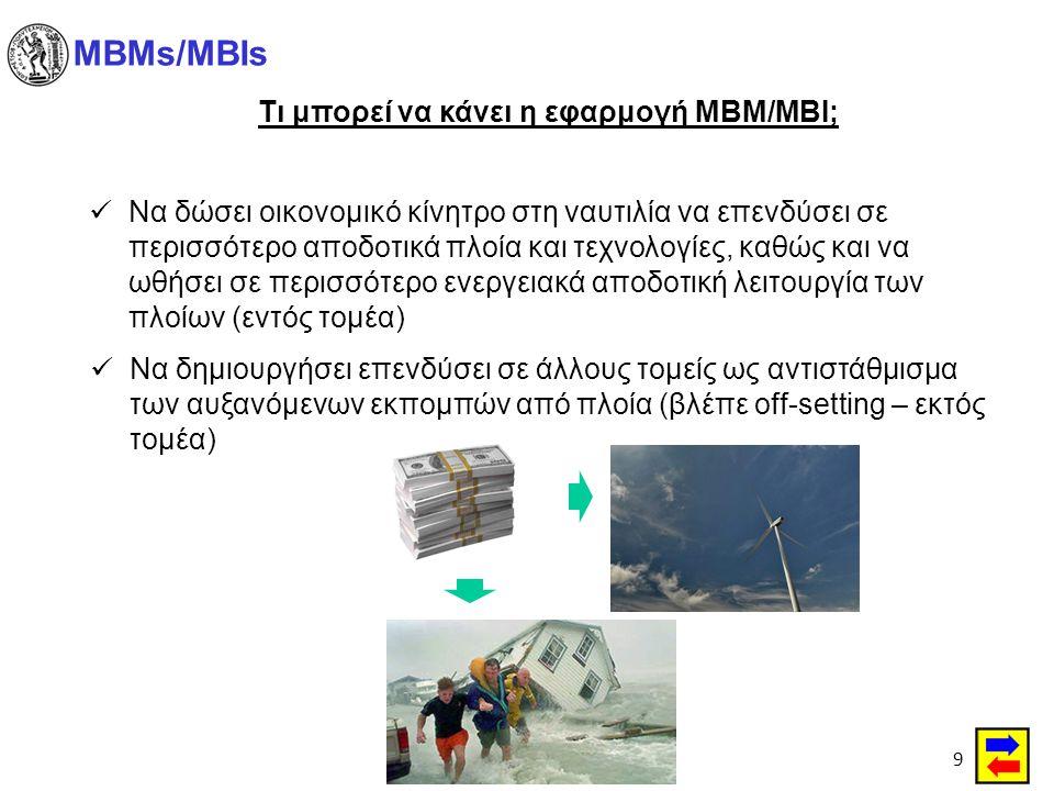 9  Να δημιουργήσει επενδύσει σε άλλους τομείς ως αντιστάθμισμα των αυξανόμενων εκπομπών από πλοία (βλέπε off-setting – εκτός τομέα)  Να δώσει οικονο