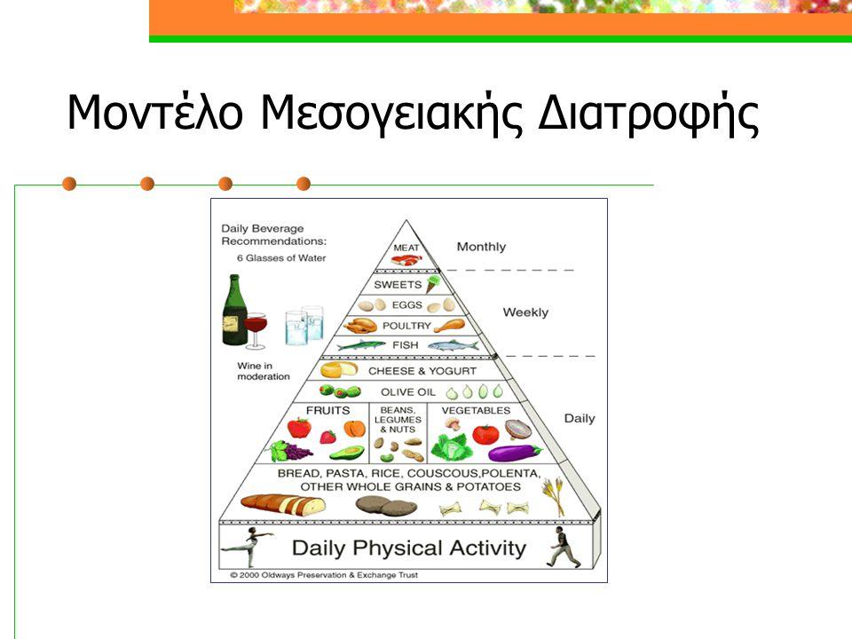 Μοντέλο Μεσογειακής Διατροφής
