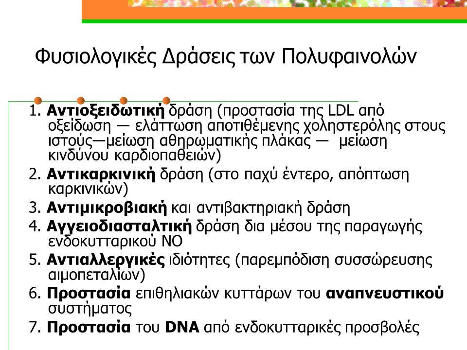 Φυσιολογικές Δράσεις των Πολυφαινολών 1. Αντιοξειδωτική δράση (προστασία της LDL από οξείδωση ― ελάττωση αποτιθέμενης χοληστερόλης στους ιστούς―μείωση