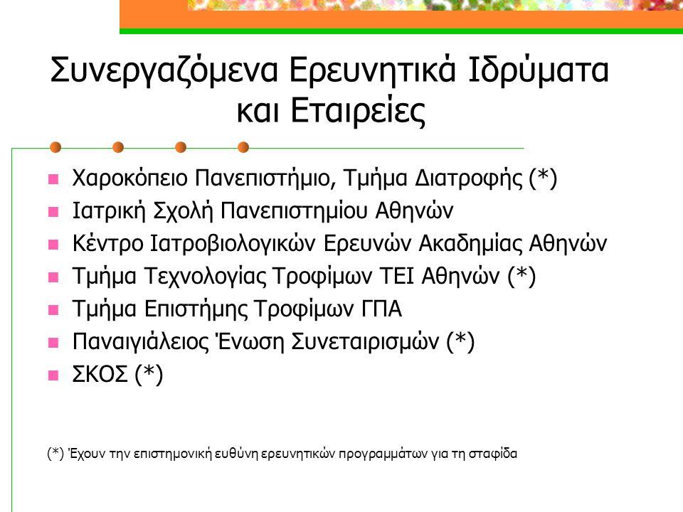 Συνεργαζόμενα Ερευνητικά Ιδρύματα και Εταιρείες  Χαροκόπειο Πανεπιστήμιο, Τμήμα Διατροφής (*)  Ιατρική Σχολή Πανεπιστημίου Αθηνών  Κέντρο Ιατροβιολογικών Ερευνών Ακαδημίας Αθηνών  Τμήμα Τεχνολογίας Τροφίμων ΤΕΙ Αθηνών (*)  Τμήμα Επιστήμης Τροφίμων ΓΠΑ  Παναιγιάλειος Ένωση Συνεταιρισμών (*)  ΣΚΟΣ (*) (*) Έχουν την επιστημονική ευθύνη ερευνητικών προγραμμάτων για τη σταφίδα