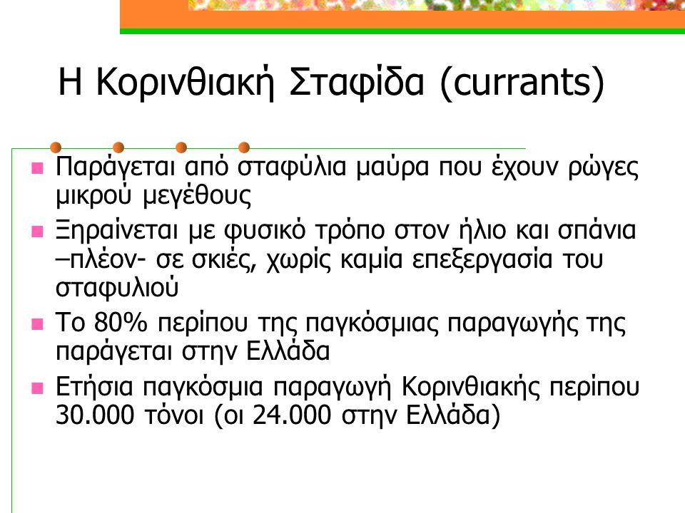 Η Κορινθιακή Σταφίδα (currants)  Παράγεται από σταφύλια μαύρα που έχουν ρώγες μικρού μεγέθους  Ξηραίνεται με φυσικό τρόπο στον ήλιο και σπάνια –πλέον- σε σκιές, χωρίς καμία επεξεργασία του σταφυλιού  Το 80% περίπου της παγκόσμιας παραγωγής της παράγεται στην Ελλάδα  Ετήσια παγκόσμια παραγωγή Κορινθιακής περίπου 30.000 τόνοι (οι 24.000 στην Ελλάδα)