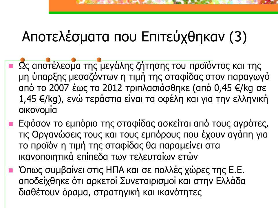 Αποτελέσματα που Επιτεύχθηκαν (3)  Ως αποτέλεσμα της μεγάλης ζήτησης του προϊόντος και της μη ύπαρξης μεσαζόντων η τιμή της σταφίδας στον παραγωγό από το 2007 έως το 2012 τριπλασιάσθηκε (από 0,45 €/kg σε 1,45 €/kg), ενώ τεράστια είναι τα οφέλη και για την ελληνική οικονομία  Εφόσον το εμπόριο της σταφίδας ασκείται από τους αγρότες, τις Οργανώσεις τους και τους εμπόρους που έχουν αγάπη για το προϊόν η τιμή της σταφίδας θα παραμείνει στα ικανοποιητικά επίπεδα των τελευταίων ετών  Όπως συμβαίνει στις ΗΠΑ και σε πολλές χώρες της Ε.Ε.