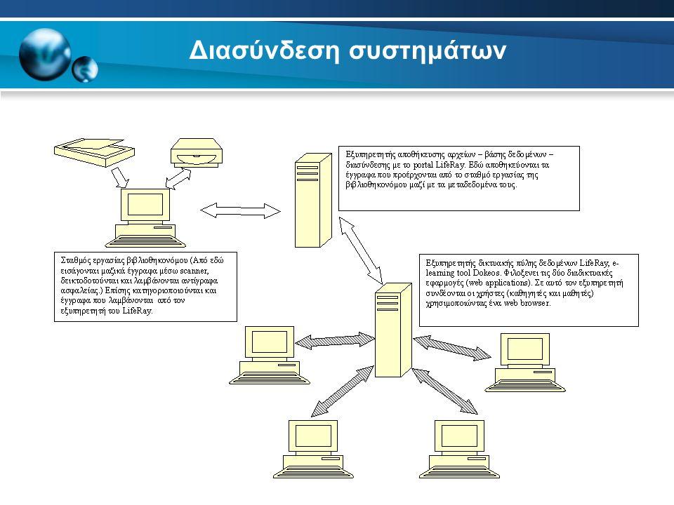 Διασύνδεση συστημάτων