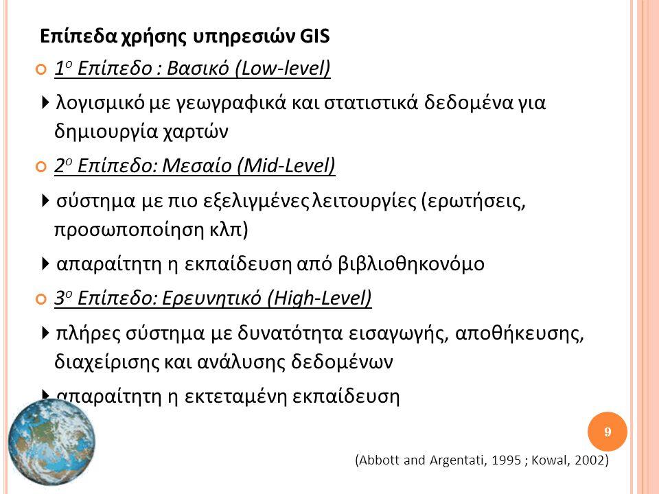 9 Επίπεδα χρήσης υπηρεσιών GIS 1 ο Επίπεδο : Βασικό (Low-level)  λογισμικό με γεωγραφικά και στατιστικά δεδομένα για δημιουργία χαρτών 2 ο Επίπεδο: Μεσαίο (Mid-Level)  σύστημα με πιο εξελιγμένες λειτουργίες (ερωτήσεις, προσωποποίηση κλπ)  απαραίτητη η εκπαίδευση από βιβλιοθηκονόμο 3 ο Επίπεδο: Ερευνητικό (High-Level)  πλήρες σύστημα με δυνατότητα εισαγωγής, αποθήκευσης, διαχείρισης και ανάλυσης δεδομένων  απαραίτητη η εκτεταμένη εκπαίδευση (Abbott and Argentati, 1995 ; Kowal, 2002)