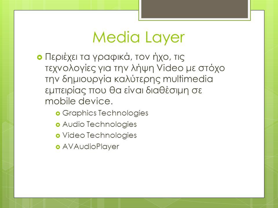 Media Layer  Περιέχει τα γραφικά, τον ήχο, τις τεχνολογίες για την λήψη Video με στόχο την δημιουργία καλύτερης multimedia εμπειρίας που θα είναι διαθέσιμη σε mobile device.