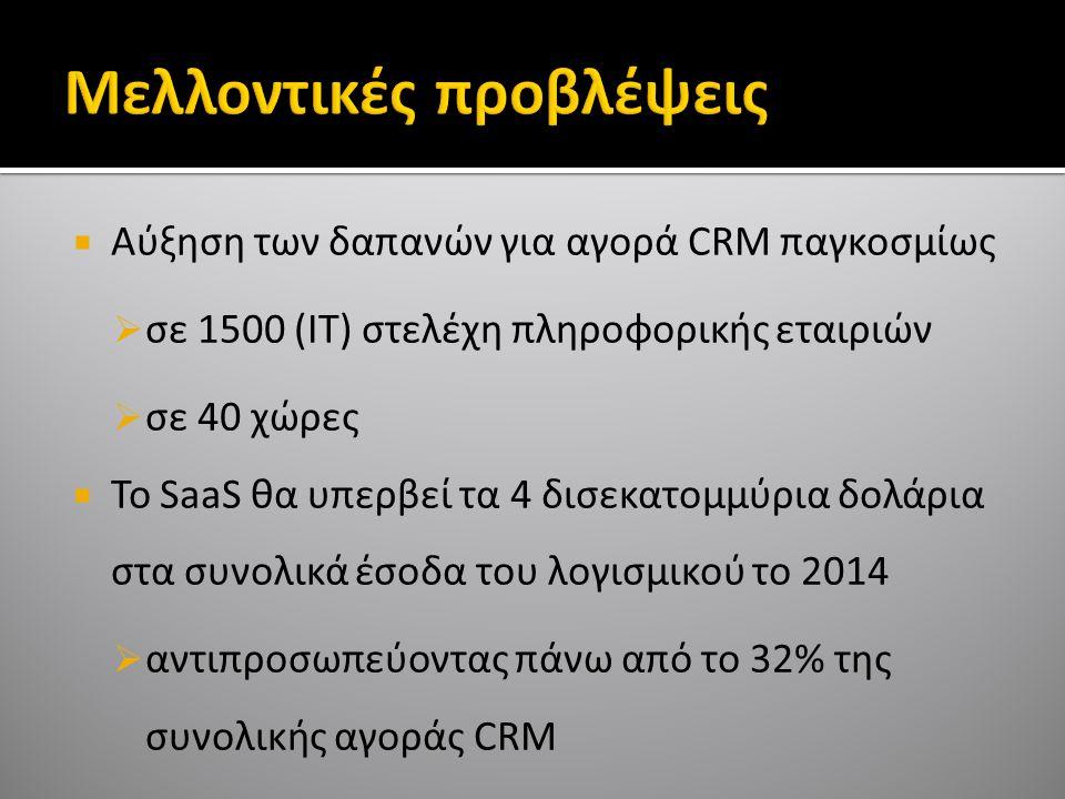  Αύξηση των δαπανών για αγορά CRM παγκοσμίως  σε 1500 (IT) στελέχη πληροφορικής εταιριών  σε 40 χώρες  Το SaaS θα υπερβεί τα 4 δισεκατομμύρια δολάρια στα συνολικά έσοδα του λογισμικού το 2014  αντιπροσωπεύοντας πάνω από το 32% της συνολικής αγοράς CRM