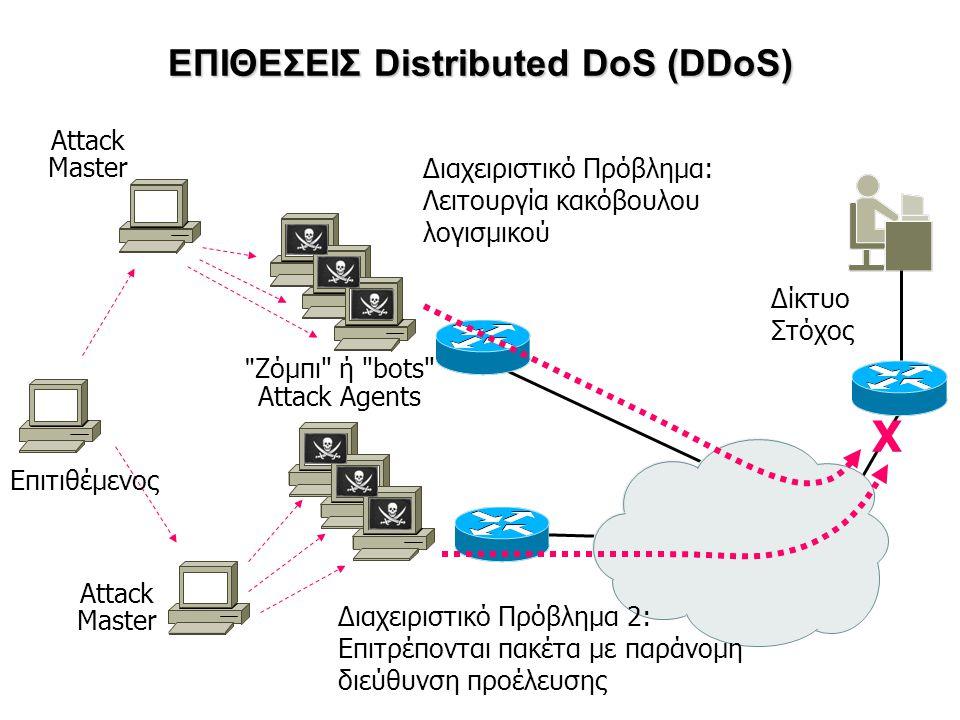 ΕΠΙΘΕΣΕΙΣ Distributed DoS (DDoS) Διαχειριστικό Πρόβλημα: Λειτουργία κακόβουλου λογισμικού Δίκτυο Στόχος