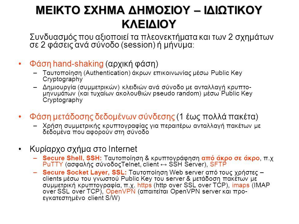 ΜΕΙΚΤΟ ΣΧΗΜΑ ΔΗΜΟΣΙΟΥ – ΙΔΙΩΤΙΚΟΥ ΚΛΕΙΔΙΟΥ Συνδυασμός που αξιοποιεί τα πλεονεκτήματα και των 2 σχημάτων σε 2 φάσεις ανά σύνοδο (session) ή μήνυμα : •Φάση hand-shaking (αρχική φάση) –Ταυτοποίηση (Authentication) άκρων επικοινωνίας μέσω Public Key Cryptography –Δημιουργία (συμμετρικών) κλειδιών ανά σύνοδο με ανταλλαγή κρυπτο- μηνυμάτων (και τυχαίων ακολουθιών pseudo random) μέσω Public Key Cryptography •Φάση μετάδοσης δεδομένων σύνδεσης (1 έως πολλά πακέτα) –Χρήση συμμετρικής κρυπτογραφίας για περαιτέρω ανταλλαγή πακέτων με δεδομένα που αφορούν στη σύνοδο •Κυρίαρχο σχήμα στο Internet –Secure Shell, SSH: Ταυτοποίηση & κρυπτογράφηση από άκρο σε άκρο, π.χ PuTTY (ασφαλής σύνοδοςTelnet, client ↔ SSH Server), SFTP –Secure Socket Layer, SSL: Ταυτοποίηση Web server από τους χρήστες – clients μέσω του γνωστού Public Key του server & μετάδοση πακέτων με συμμετρική κρυπτογραφία, π.χ.