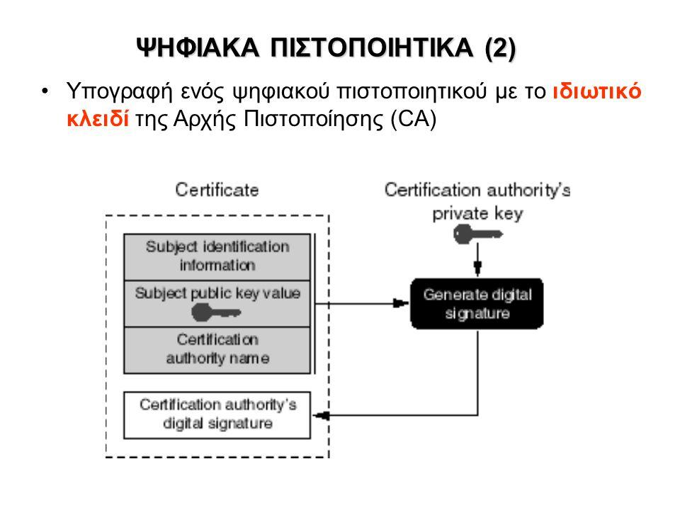 ΨΗΦΙΑΚΑ ΠΙΣΤΟΠΟΙΗΤΙΚΑ (2) •Υπογραφή ενός ψηφιακού πιστοποιητικού με το ιδιωτικό κλειδί της Αρχής Πιστοποίησης (CA)