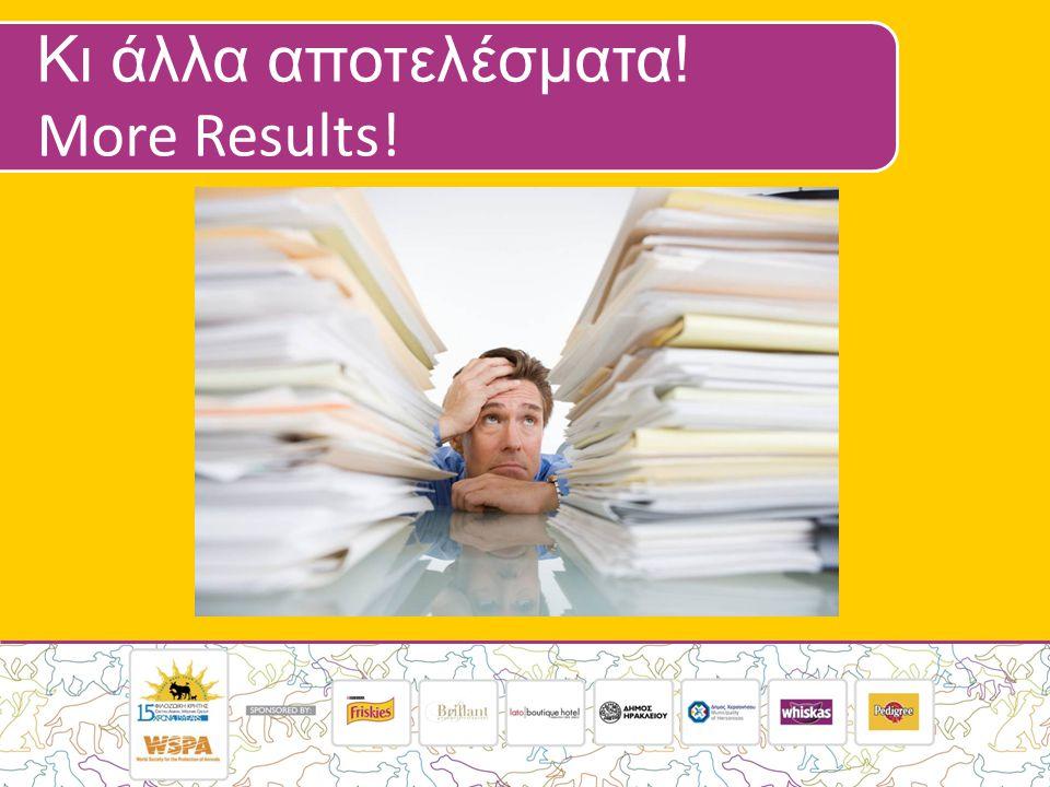 Κι άλλα αποτελέσματα! More Results!