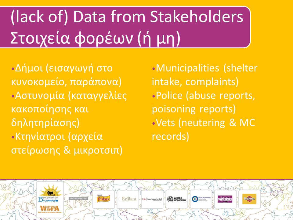 (lack of) Data from Stakeholders Στοιχεία φορέων (ή μη) • Municipalities (shelter intake, complaints) • Police (abuse reports, poisoning reports) • Vets (neutering & MC records) • Δήμοι (εισαγωγή στο κυνοκομείο, παράπονα) • Αστυνομία (καταγγελίες κακοποίησης και δηλητηρίασης) • Κτηνίατροι (αρχεία στείρωσης & μικροτσιπ)