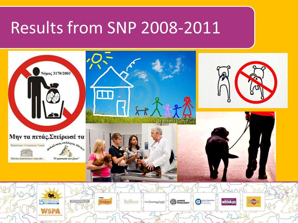• SNP client data • Anecdotal evidence • Data from stakeholders (municipalities, police, vets) • Dog Population Survey • Questionnaires (door to door, focus groups) • Public Attitude Survey •Στοιχεία πελατών SNP •Προσωπικές μαρτυρίες •Στοιχεία εμπλεκόμενων φορέων • Καταμέτρηση πληθυσμού σκύλων •Ερωτηματολόγια • Έρευνα νοοτροπίας κοινού Εργαλεία: αξιολόγηση αλλαγών Tools for measuring change