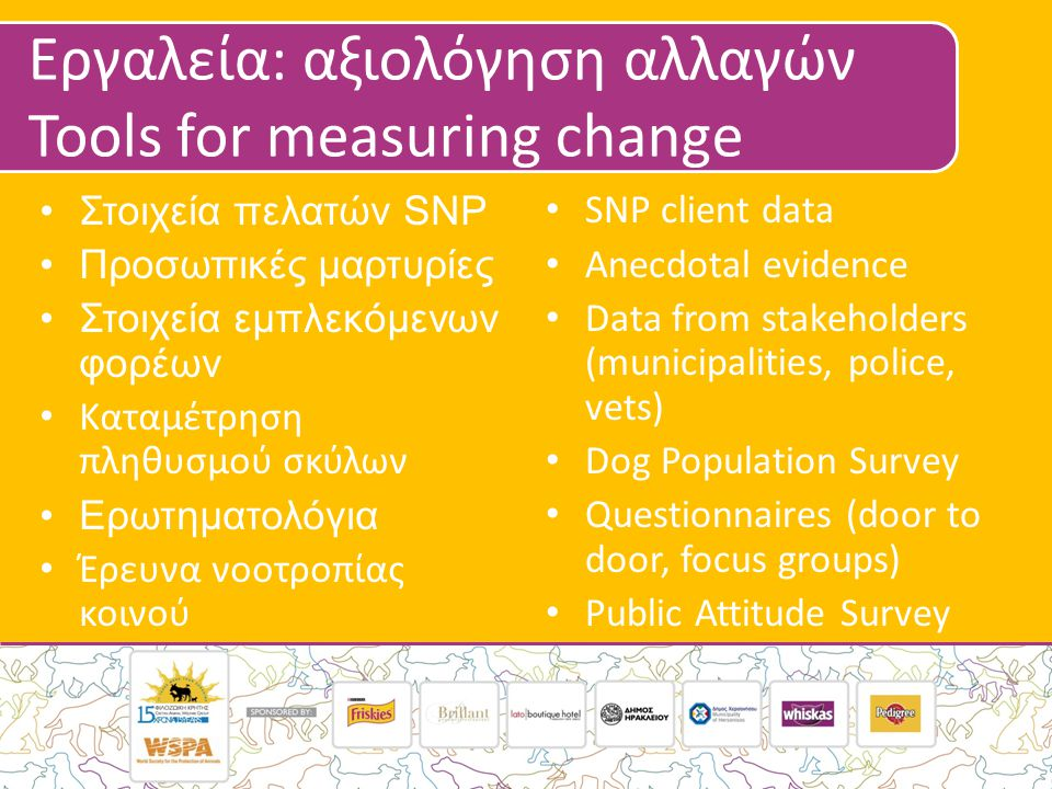 • SNP client data • Anecdotal evidence • Data from stakeholders (municipalities, police, vets) • Dog Population Survey • Questionnaires (door to door, focus groups) • Public Attitude Survey •Στοιχεία πελατών SNP •Προσωπικές μαρτυρίες •Στοιχεία εμπλεκόμενων φορέων • Καταμέτρηση πληθυσμού σκύλων •Ερωτηματολόγια • Έρευνα νοοτροπίας κοινού Εργαλεία: αξιολόγηση αλλαγών Tools for measuring change