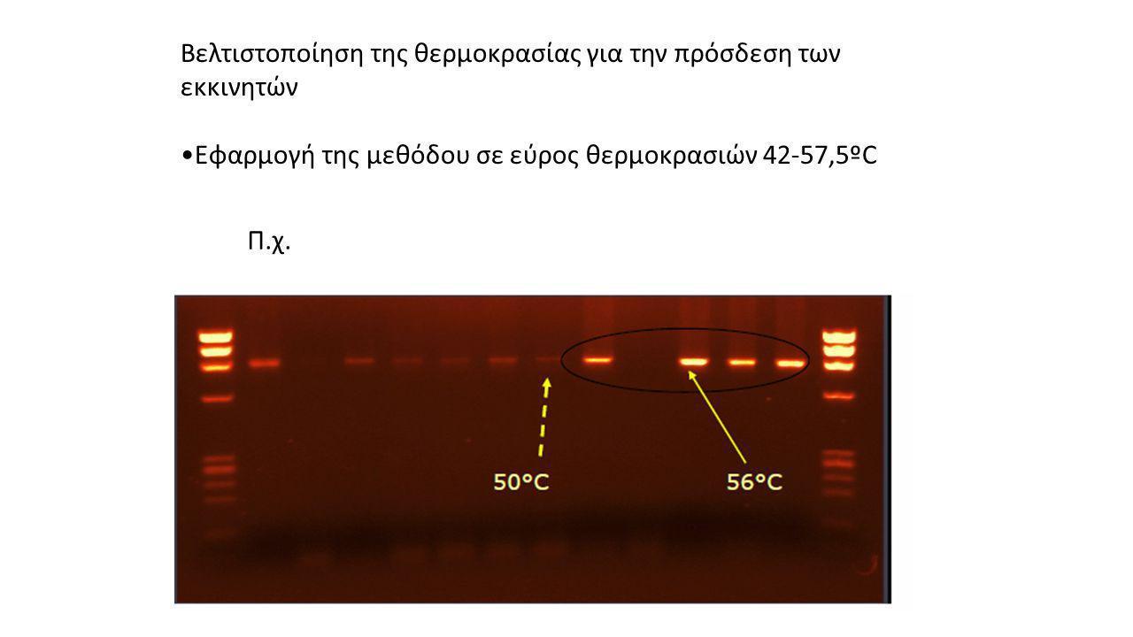 Βελτιστοποίηση της θερμοκρασίας για την πρόσδεση των εκκινητών •Εφαρμογή της μεθόδου σε εύρος θερμοκρασιών 42-57,5ºC Π.χ.