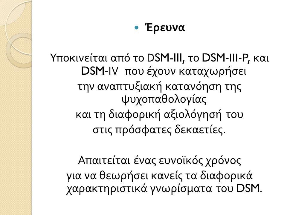 Οι βασικοί τύποι διαταραχών του άγχους, βάση του DSM-IV, είναι οι ακόλουθοι :  Διαταραχή Άγχους Αποχωρισμού  Γενικευμένη Αγχώδης Διαταραχή  Ειδική Φοβία  Κοινωνική Φοβία  Κρίσεις Πανικού  Αγοραφοβία  Ψυχαναγκαστική Καταναγκαστική Διαταραχή  Διαταραχή μετά από Ψυχοτραυματικό Στρες