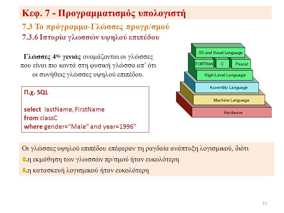 Κεφ. 7 - Προγραμματισμός υπολογιστή 7.3 Το πρόγραμμα-Γλώσσες προγρ/σμού 11 7.3.6 Ιστορία γλωσσών υψηλού επιπέδου Γλώσσες 4 ης γενιάς ονομάζονται οι γλ