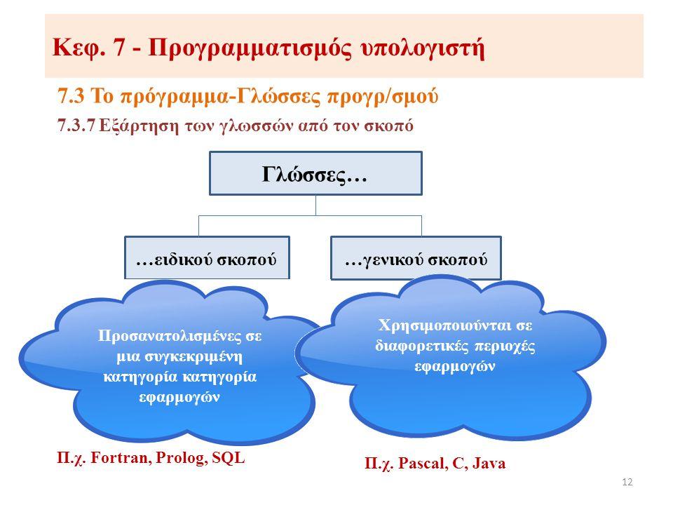 Κεφ. 7 - Προγραμματισμός υπολογιστή 7.3 Το πρόγραμμα-Γλώσσες προγρ/σμού 12 7.3.7 Εξάρτηση των γλωσσών από τον σκοπό Γλώσσες… …ειδικού σκοπού…γενικού σ
