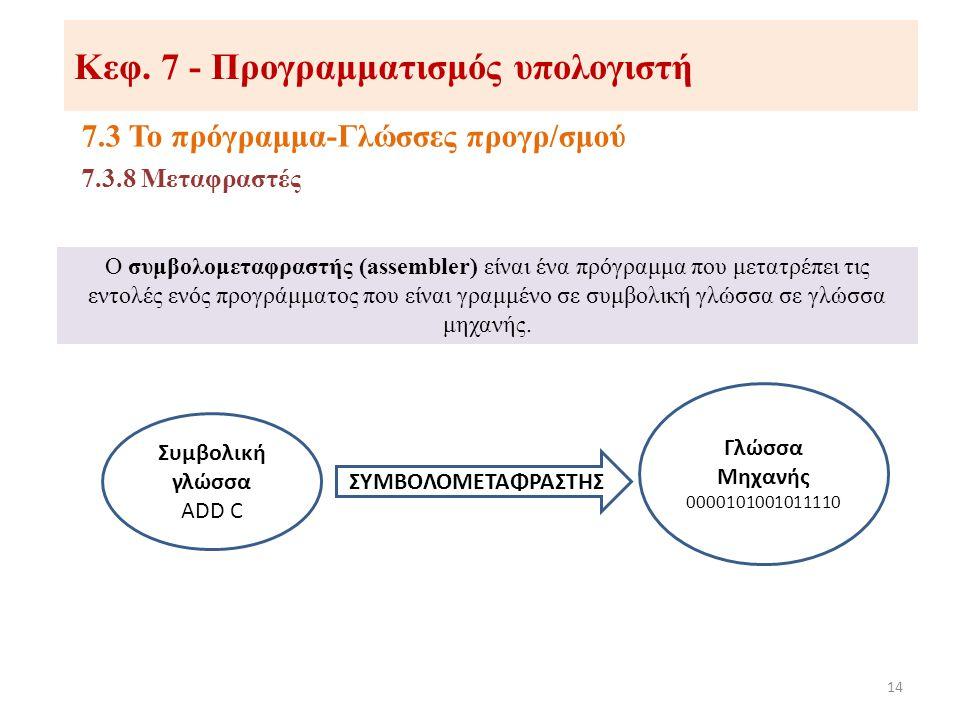 Κεφ. 7 - Προγραμματισμός υπολογιστή 7.3 Το πρόγραμμα-Γλώσσες προγρ/σμού 14 7.3.8 Μεταφραστές Ο συμβολομεταφραστής (assembler) είναι ένα πρόγραμμα που