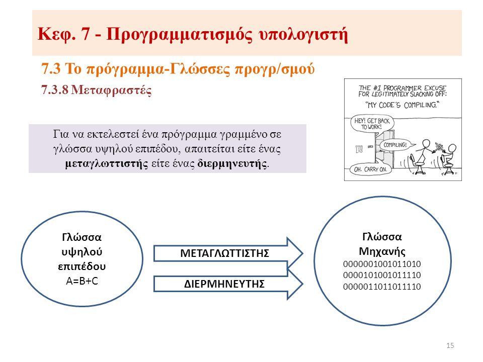 Κεφ. 7 - Προγραμματισμός υπολογιστή 7.3 Το πρόγραμμα-Γλώσσες προγρ/σμού 15 7.3.8 Μεταφραστές Για να εκτελεστεί ένα πρόγραμμα γραμμένο σε γλώσσα υψηλού