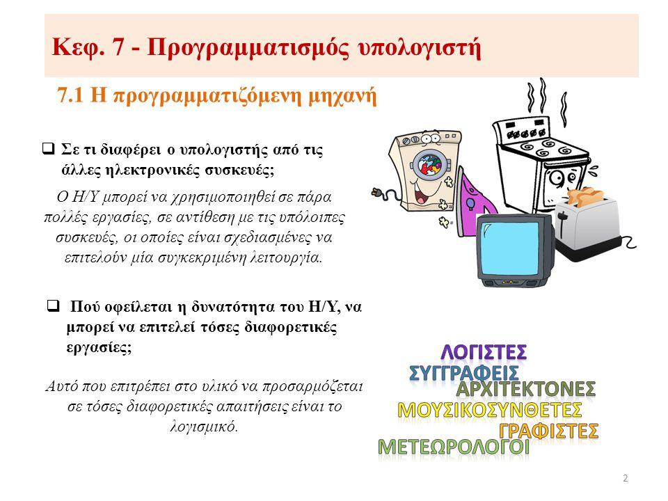 Κεφ. 7 - Προγραμματισμός υπολογιστή 7.1 Η προγραμματιζόμενη μηχανή  Σε τι διαφέρει ο υπολογιστής από τις άλλες ηλεκτρονικές συσκευές;  Πού οφείλεται