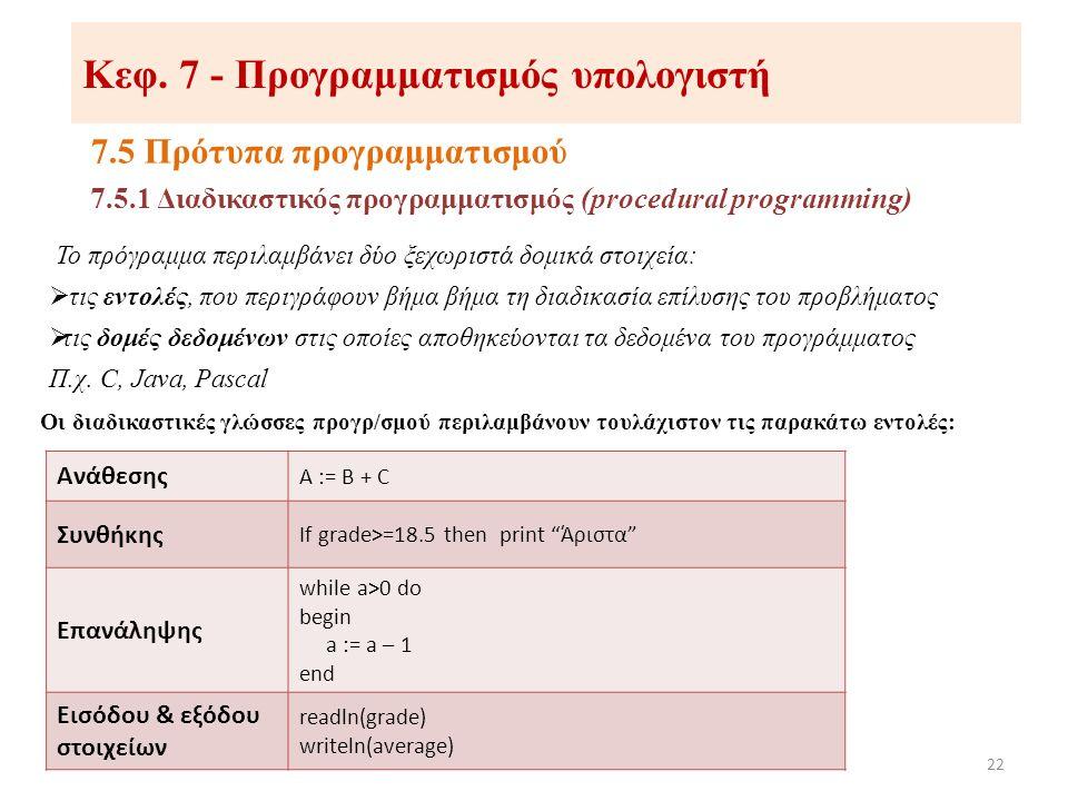 Κεφ. 7 - Προγραμματισμός υπολογιστή 7.5 Πρότυπα προγραμματισμού 22 Το πρόγραμμα περιλαμβάνει δύο ξεχωριστά δομικά στοιχεία:  τις εντολές, που περιγρά