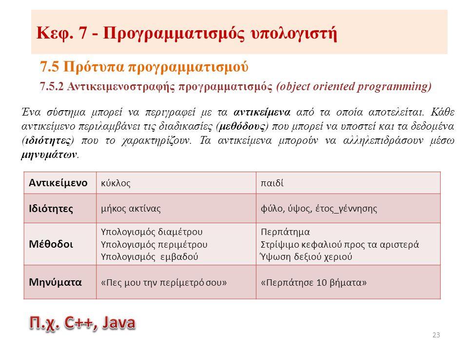 Κεφ. 7 - Προγραμματισμός υπολογιστή 7.5 Πρότυπα προγραμματισμού 23 Ένα σύστημα μπορεί να περιγραφεί με τα αντικείμενα από τα οποία αποτελείται. Κάθε α